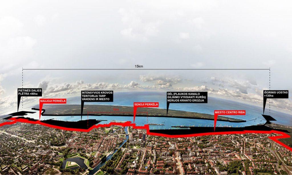 Klaipėdos uosto bendrasis planas