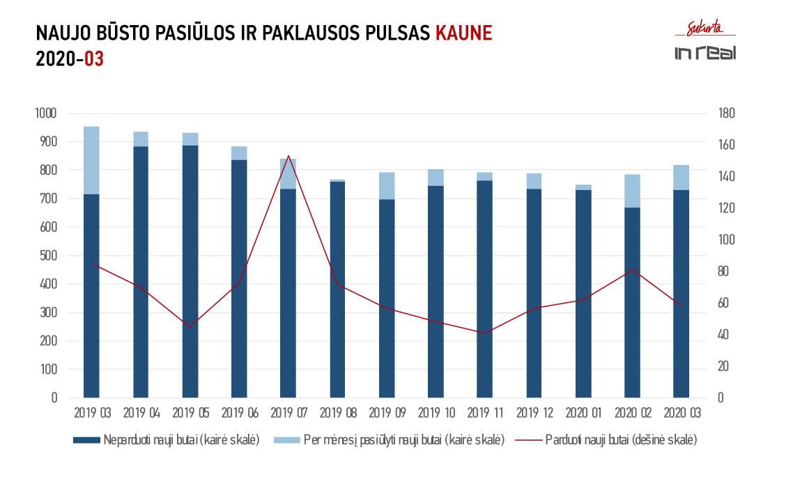 Kaunas PP 2020 03