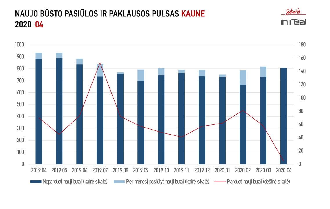 Kaunas PP 2020 04