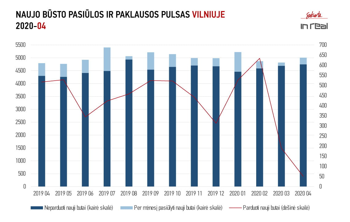 Vilnius PP 2020 04