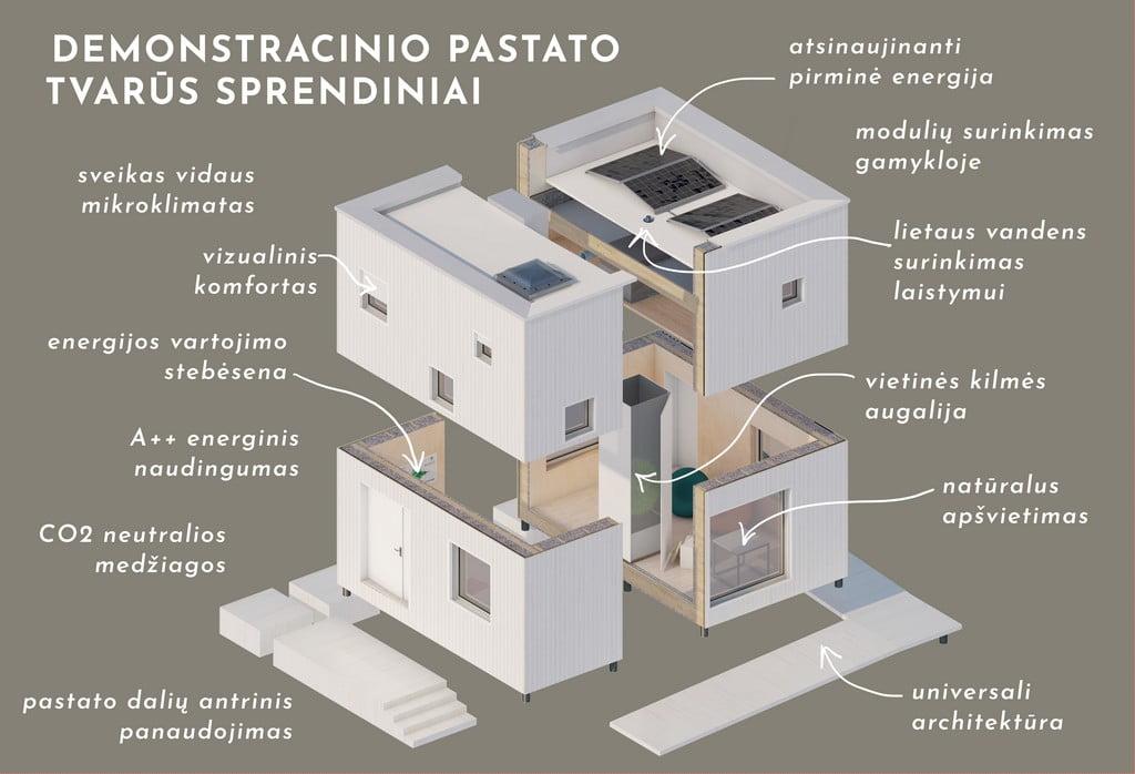 tvarieji pastatai