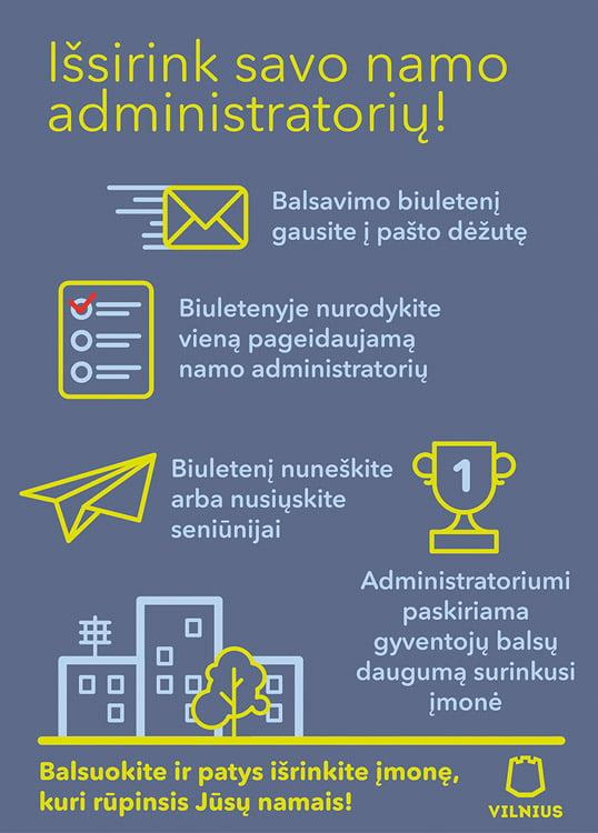 daugiabuciu administratoriai
