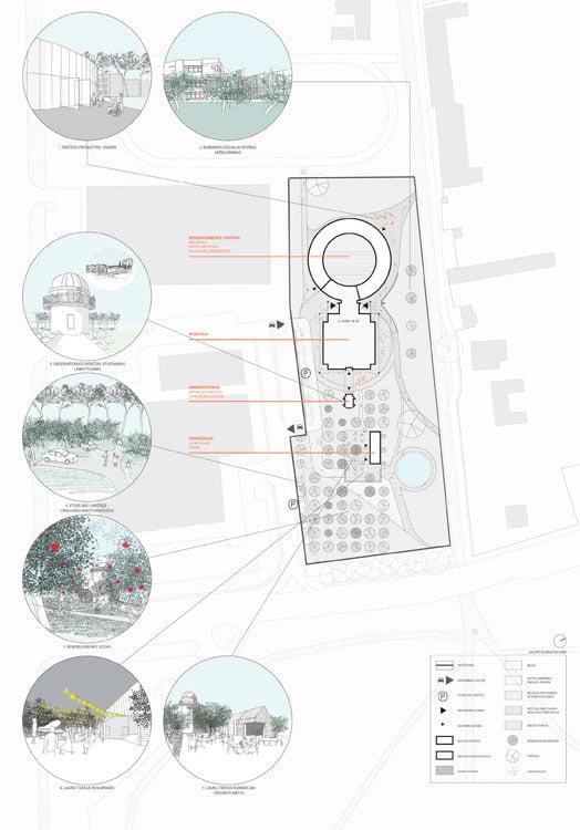 Siūlomų sprendinių teritorijos planas.