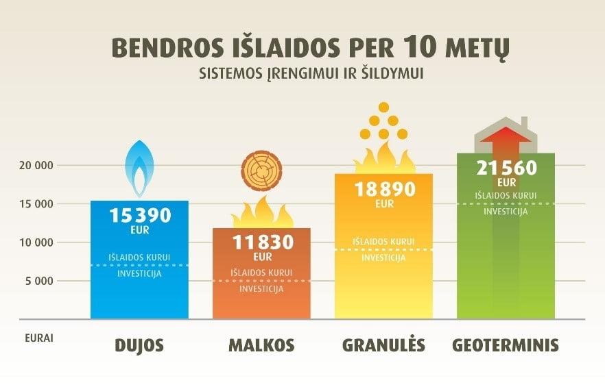 eso infografikas