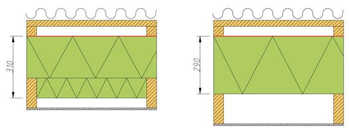 slaitinio stogo siltinimas vata tarp gegniu 3