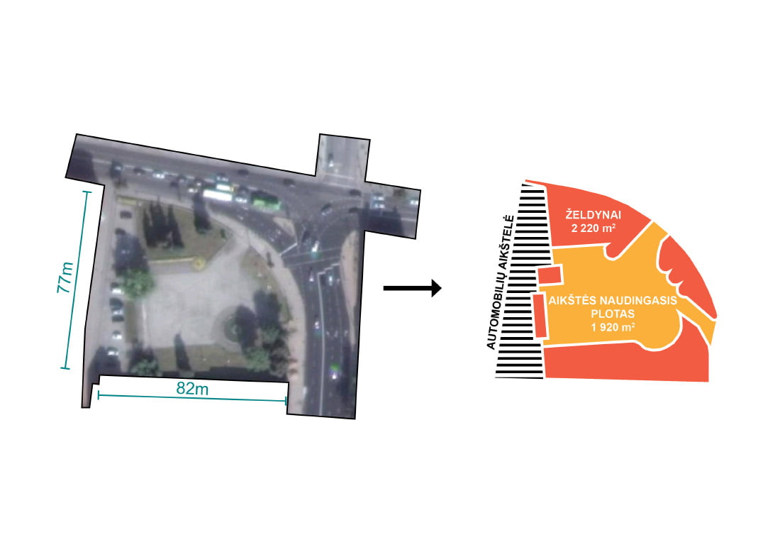Steigiamojo Seimo aikštės naudingas ir nenaudingas plotas.