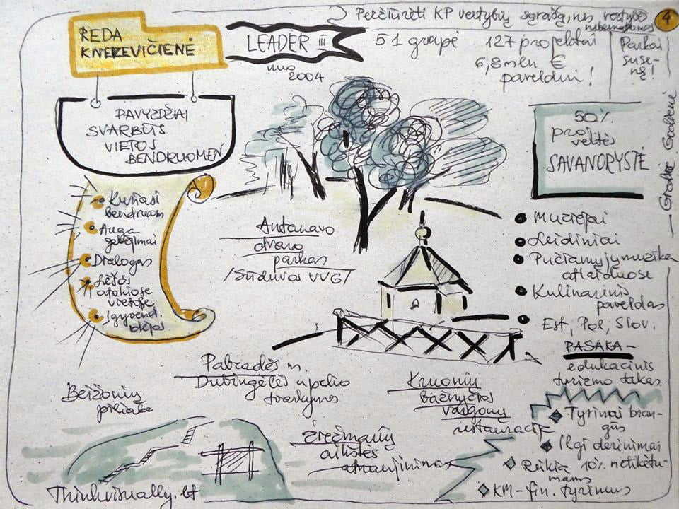Dr. Giedrės Godienės iliustracija.